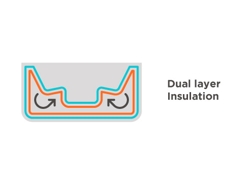 Dual layer insulation